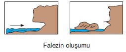 falez_olusumu