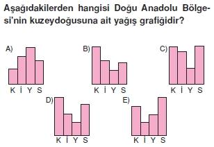 turkiyede_cografi_bolgeler_konu_testi_1_002