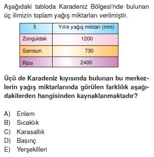 turkiyede_cografi_bolgeler_konu_testi_2_001