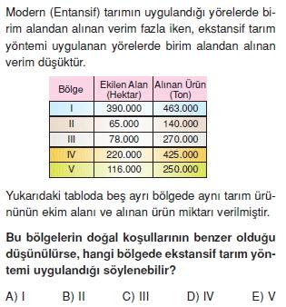turkiyede_tarim_yerlesme_hayvancilik_balikcilik_konu_testi_2_003