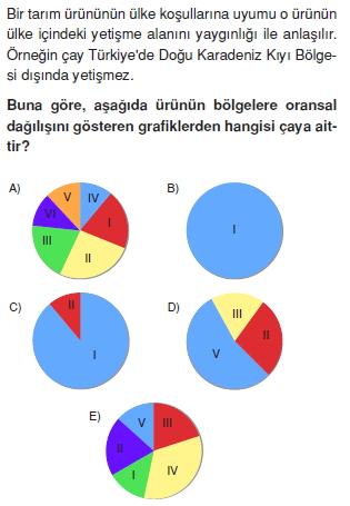 turkiyede_tarim_yerlesme_hayvancilik_balikcilik_konu_testi_2_008