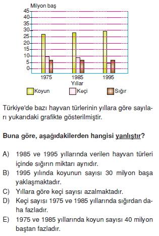 turkiyede_tarim_yerlesme_hayvancilik_balikcilik_konu_testi_2_011