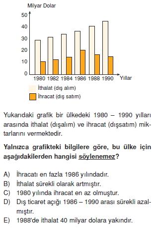 turkiyede_ulasim_ticaret_turizm_cozumlu_test_009