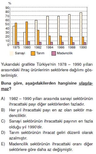 turkiyede_ulasim_ticaret_turizm_cozumlu_test_011