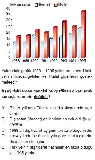 turkiyede_ulasim_ticaret_turizm_cozumlu_test_013