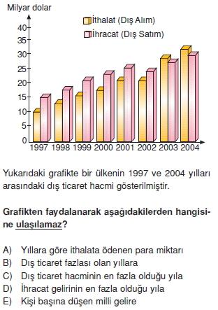 turkiyede_ulasim_ticaret_turizm_cozumlu_test_018