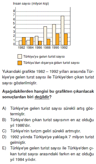 turkiyede_ulasim_ticaret_turizm_konu_testi_007