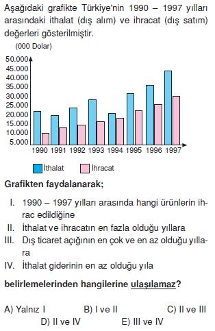 turkiyede_ulasim_ticaret_turizm_konu_testi_010