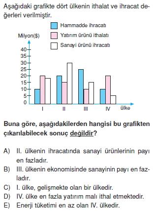 turkiyede_ulasim_ticaret_turizm_konu_testi_011