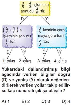 6sinifkesirlerkonutesti3_004