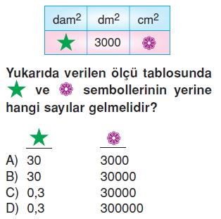 6sinifalaniolcmekonutesti2_004