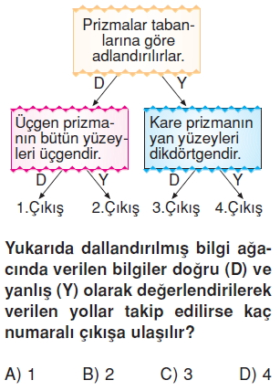 6sinifgeometrikcisimlerkonutesti4_005