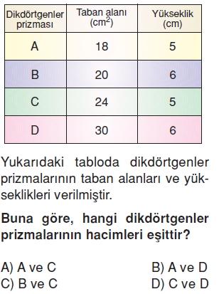 6sinifhacimolcmekonutesti4_006