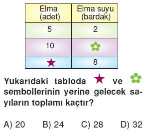 6siniforanveorantıkonutesti2_008