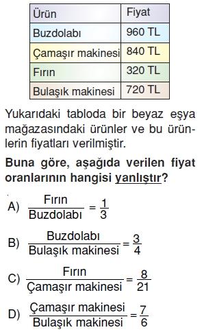 6siniforanveorantıkonutesti4_006