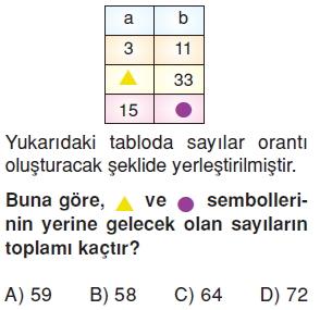 6siniforanveorantıkonutesti4_012