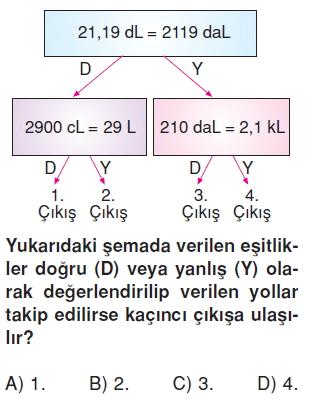 6sinifsivilariolcmekonutesti1_011