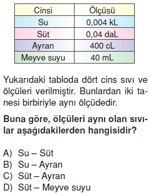 6sinifsivilariolcmekonutesti2_001