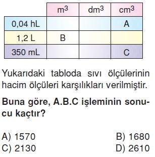 6sinifsivilariolcmekonutesti2_010