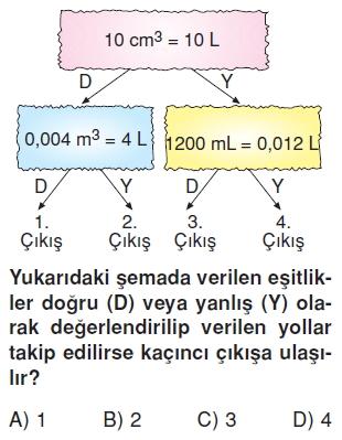 6sinifsivilariolcmekonutesti3_005