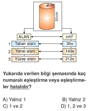 7sinifGeometrikCisimlerinYuzeyAlanikonutesti2_009