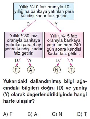 7sinifbilinclituketimaritmetigikonutesti3_008