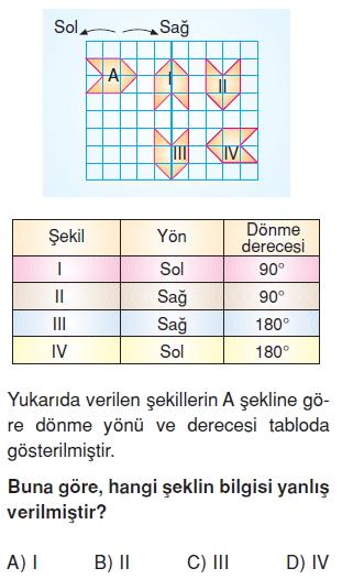 7sinifdonusumgeometrisikonutesti3_007