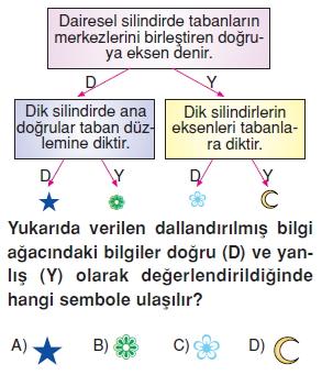 7sinifgeometrikcisimlerkonutesti4_007