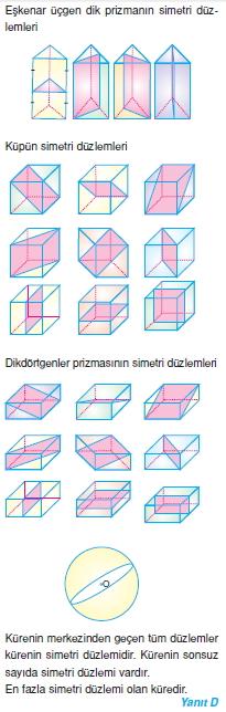 8sinifgeometrikcisimlerinsimetrileric_001