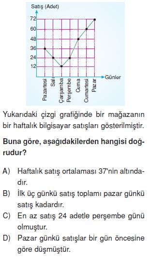 8sinifistatistikcozumlutest_011