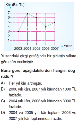 8sinifistatistikkonutesti1_002