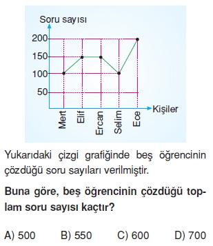 8sinifistatistikkonutesti2_005
