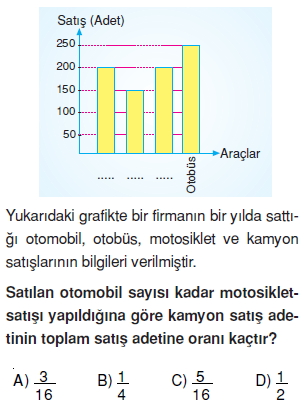 8sinifistatistikkonutesti2_009