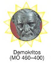 atomun tarihsel gelişimi