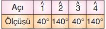 6.sinif-acilari-olcme-43