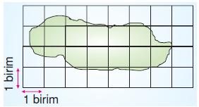 6.sinif-alani-olcme-20