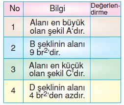 6.sinif-alani-olcme-27