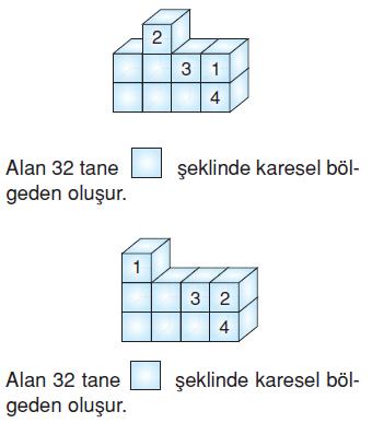 6.sinif-alani-olcme-39