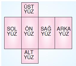 6.sinif-alani-olcme-9