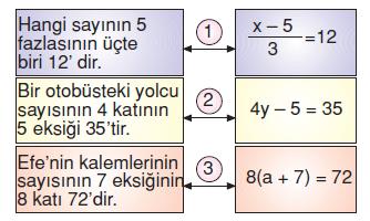 6.sinif-esitlik-ve-denklem-28