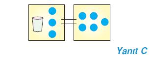 6.sinif-esitlik-ve-denklem-5