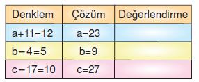 6.sinif-esitlik-ve-denklem-50