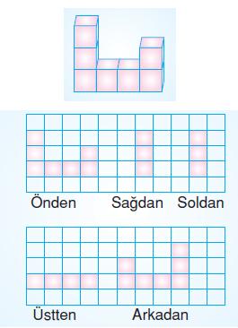 6.sinif-geometrik-cisimler-18