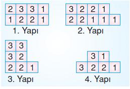 6.sinif-geometrik-cisimler-39