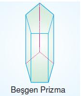 6.sinif-geometrik-cisimler-5