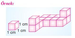 6.sinif-geometrik-cisimler-50
