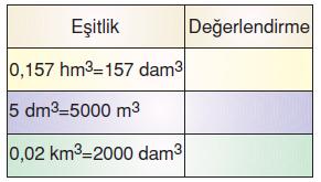 6.sinif-hacim-olcme-5