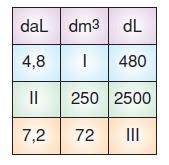 6.sinif-hacim-olcme-74