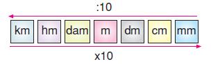 6.sinif-uzunluklari-olcme-2