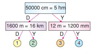 6.sinif-uzunluklari-olcme-6
